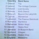 The bands of the night